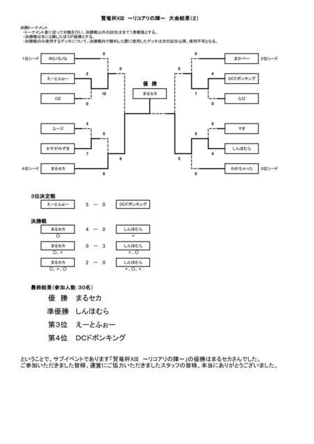 リコアリ大会_結果2.jpg