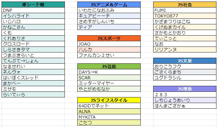 List01_準シード+ジャンルスター.PNG