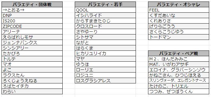 List02_団体+若手+おしゃれ+ペア.PNG