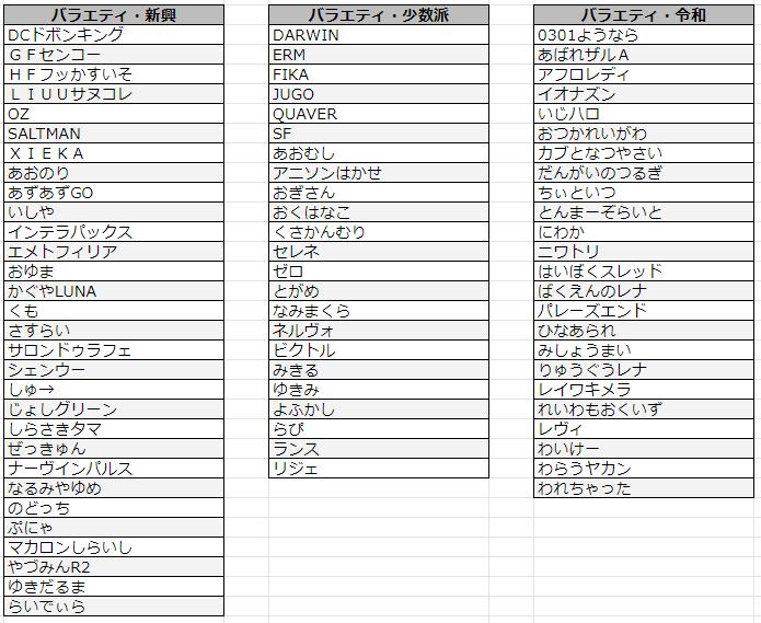 List03_新興+少数+令和.PNG