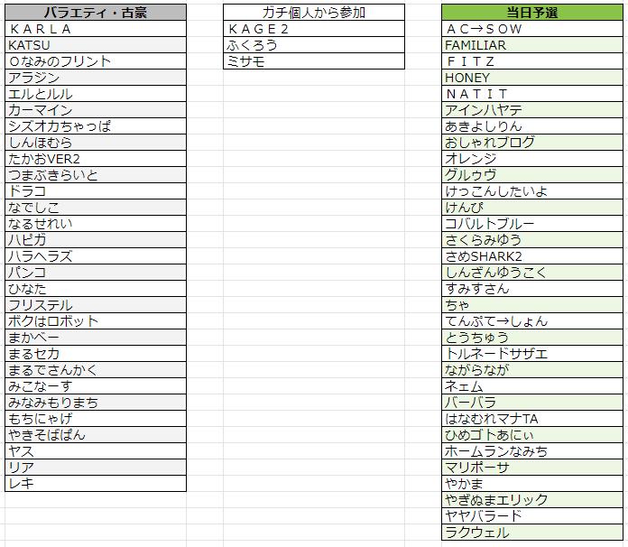 List04_古豪+当日予選.PNG